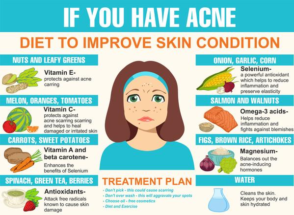 Food that helps with acne
